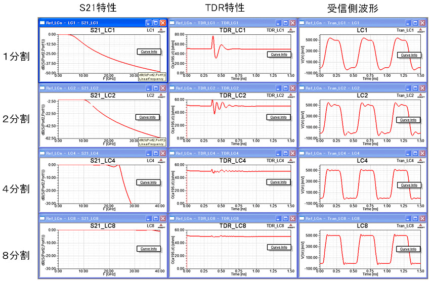 http://www.cybernet.co.jp/ansys/images/case/field/hstrans/04/fig02.jpg