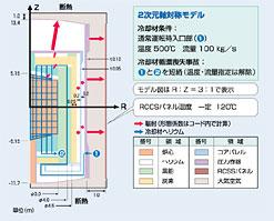 [富士電機機器制御株式会社、富士電機アドバンストテクノロジー株式会社]構造、熱、電気、磁場までマルチフィジックスな解析にAnsysを全社的に活用