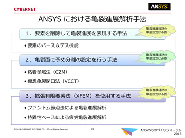 ANSYSにおける亀裂進展解析手法