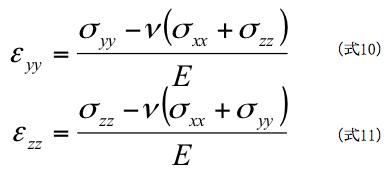 CAE用語 フックの法則:ANSYSの...