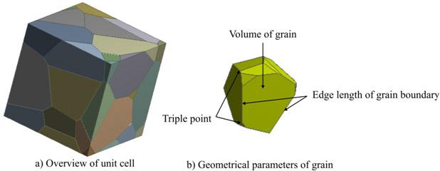CMAS 19 2 Release Information : Multi-physics analysis