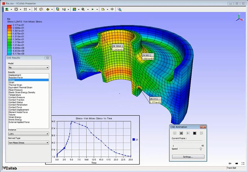 Ansysと連携可能な高圧縮3次元可視化ツール Vcollab:有限要素法マルチフィジックス解析ツール Ansys