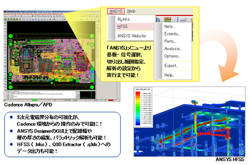 ansys 14 0 ansys
