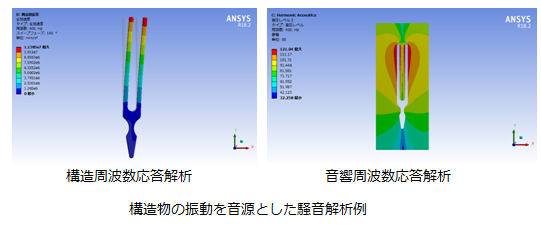 Ansys 19.0リリース情報Ansys Mechanical 主な新機能