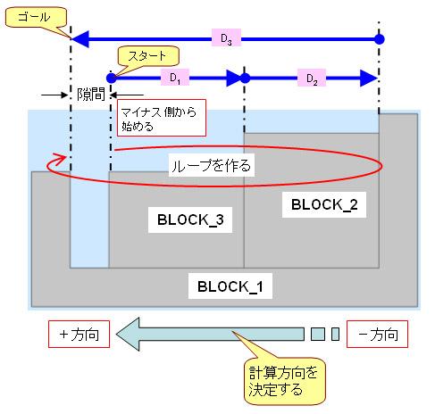 計算してみよう (解答例):3次元公差マネジメントツール CETOL 6σ ...