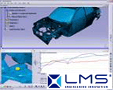 LMS Virtual.Lab